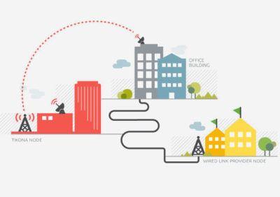 Cách chọn nhà cung cấp dịch vụ Internet Leased Lines cho doanh nghiệp bạn