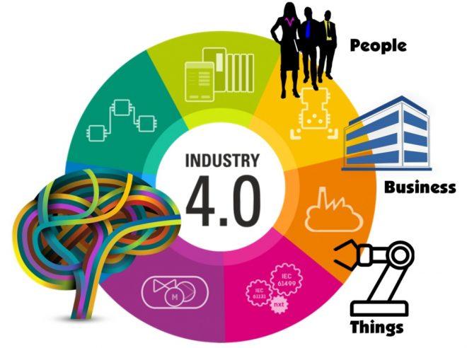 Tác động IoT trong cuộc cách mạng công nghiệp 4.0